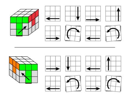 paso 3 solución cubo rubik