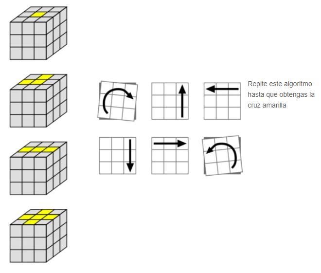 La Historia Del Cubo De Rubik Juegos Mensa