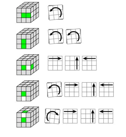 parte uno como resolver cubo rubik