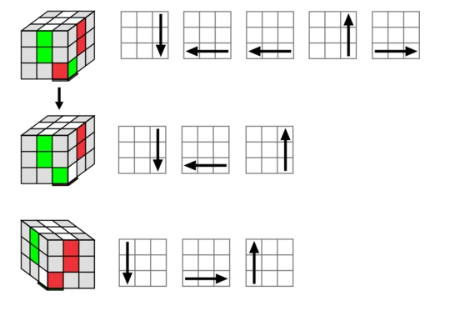 parte dos solucionar cubo rubik